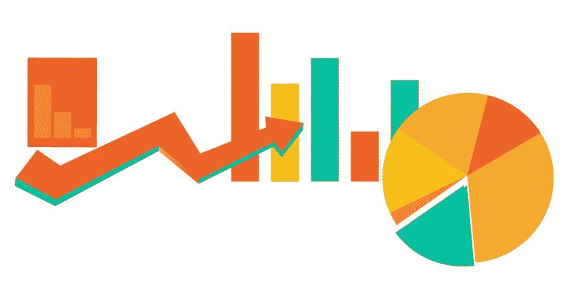 8 Herramientas para ayudar con la optimización de la tasa de conversión